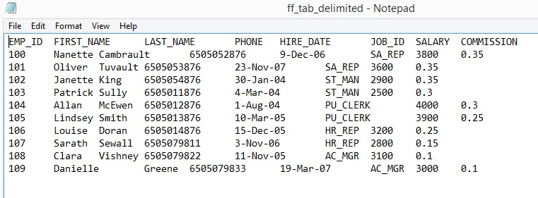 Informatica-–-Working-with-Delimited-Flat-Files Tab Delimited Format Example on spreadsheet format, microsoft excel format, xml format, text format, pdf format, windows help format, portable document format, rtf format, data interchange format, csv format, endnote format, ascii format, word format,