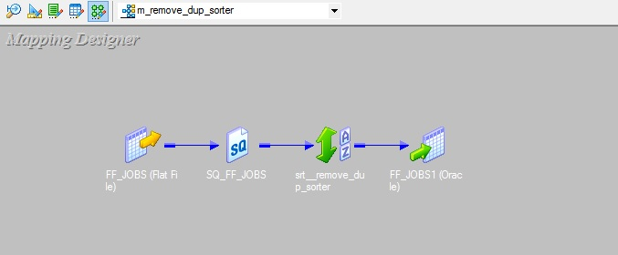 How to remove duplicate records using Sorter Transformation